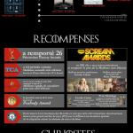 Actualité éditoriale : Une infographie Game Of Thrones pour découvrir une foule d'infos sur la série télévisée